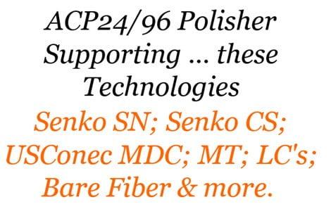 ACP24/96 Fiber Optic Polisher compatible with Senko SN Senko CS and USConec MDC polishing Applications
