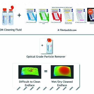 Fiber Optic Cleaners wet/dry